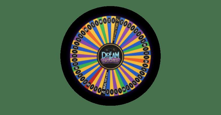 Dream-catcher-wiel-met-een-overzicht-van-alle-vakjes